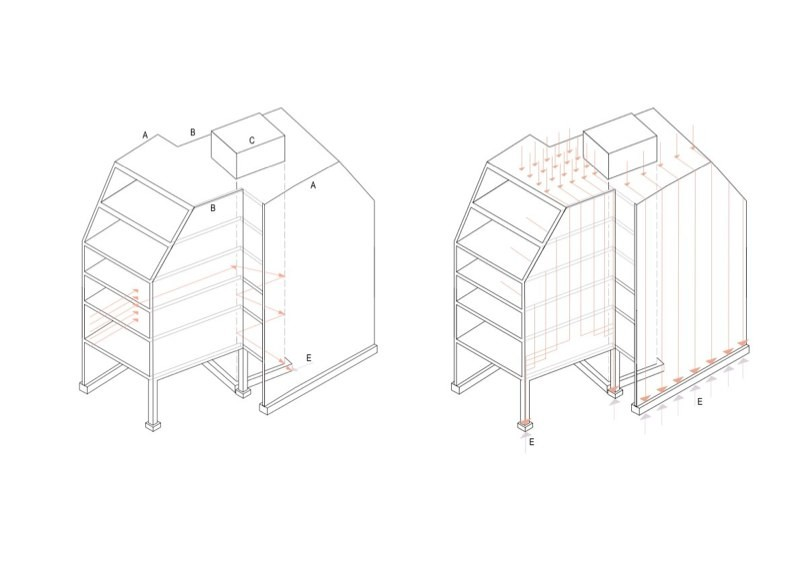 Schema, horizontaler und vertikaler Lastabtrag