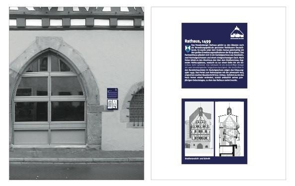 Gebäudeinformation