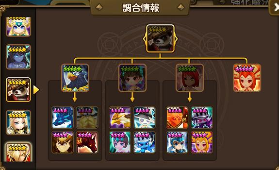 サマナーズウォー モンスター調合 ★5 火 熊猫武士