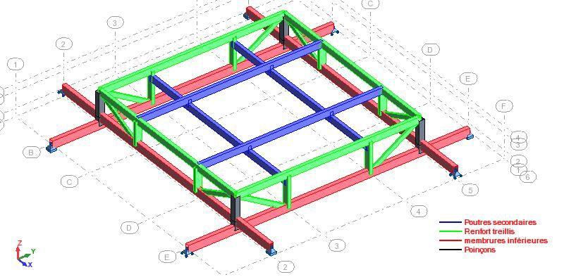 Modele de calcul d'une charpente en grille de poutre