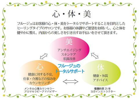 フルージュ コンセプト トータルサポート 神戸むくみ 乳がんヨガ 更年期障害 健康増進 健康不安  看護師 オンライン