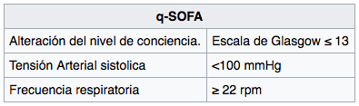Quick Sofa Pagina Web De Pseudomonas