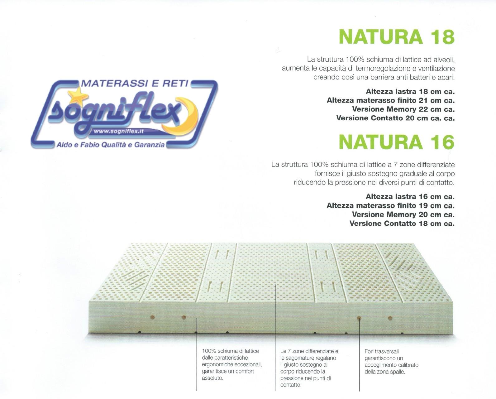 Materasso Natura 18 e Natura 16