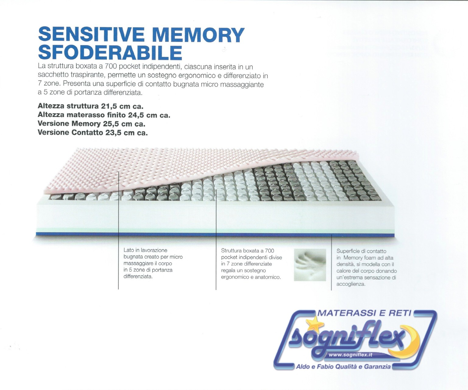 Materasso Sensitive Memory Sfoderabile