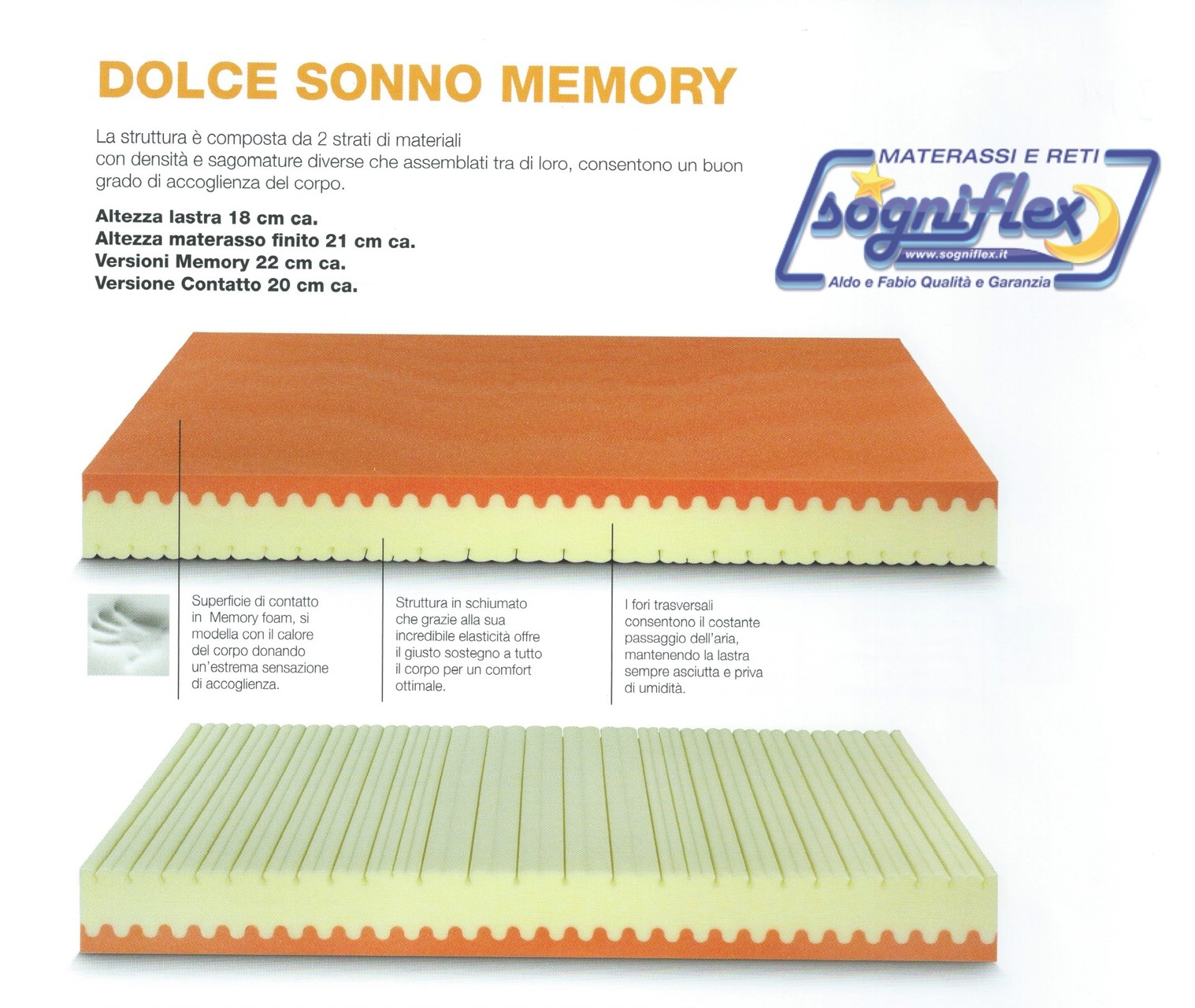 Materasso Dolce Sonno Memory