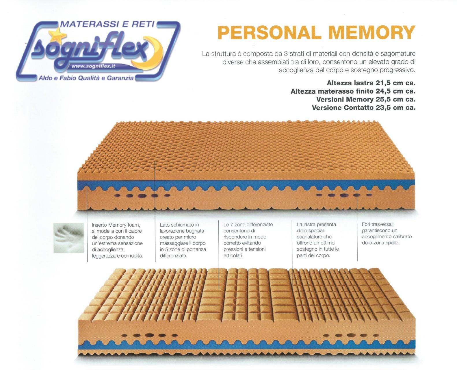 Materasso Personal Memory