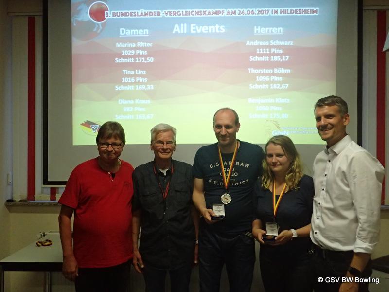 All Events - Andreas Schwarz von GSV BW wurde als bester Spieler geehrt