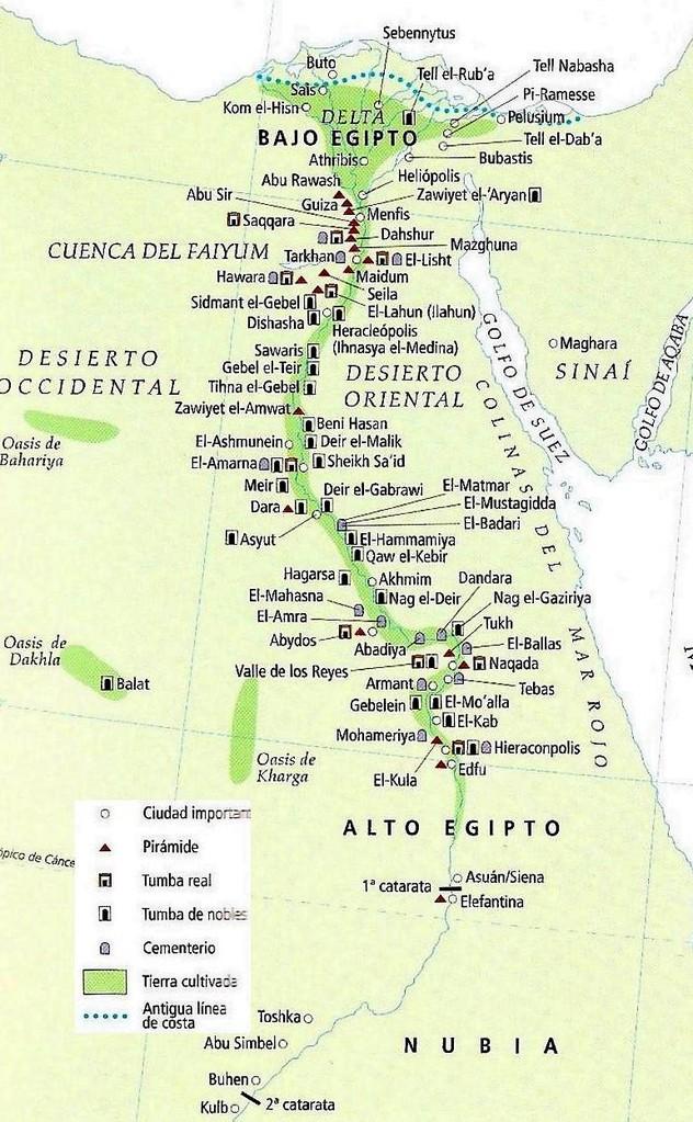 Yacimientos arqueológicos principales de Egipto.