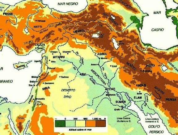 El medio físico de Mesopotamia.