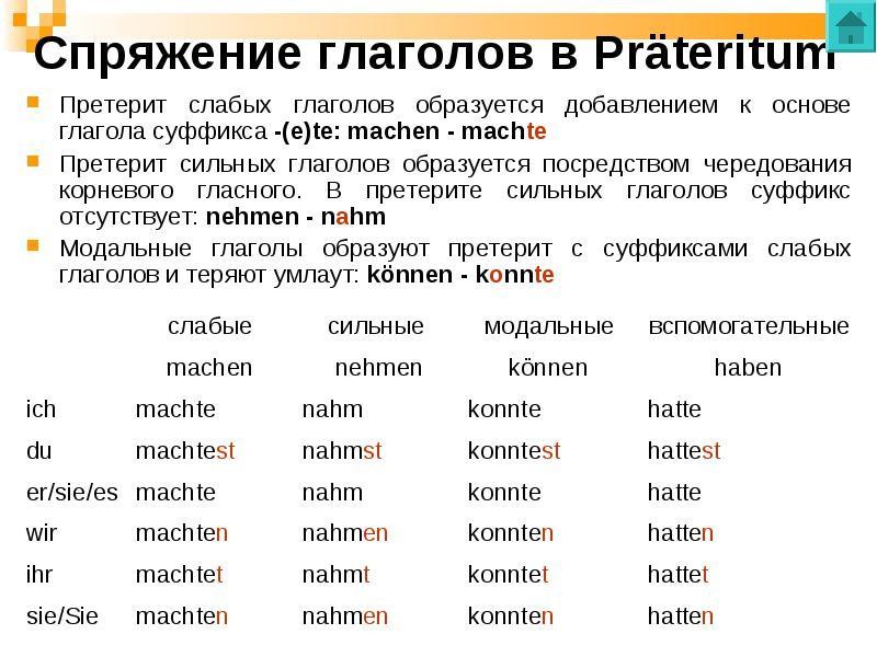 взяти года глаголы в претеритуме и партиципе 11 таблица СЛОВАРИ ТЕРМИНОЛОГИИ ЛИТЕРАТУРОВЕДЕНИЯ