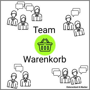 Unterschied & Macher | Kommunikation, Komplexität und Microservices.