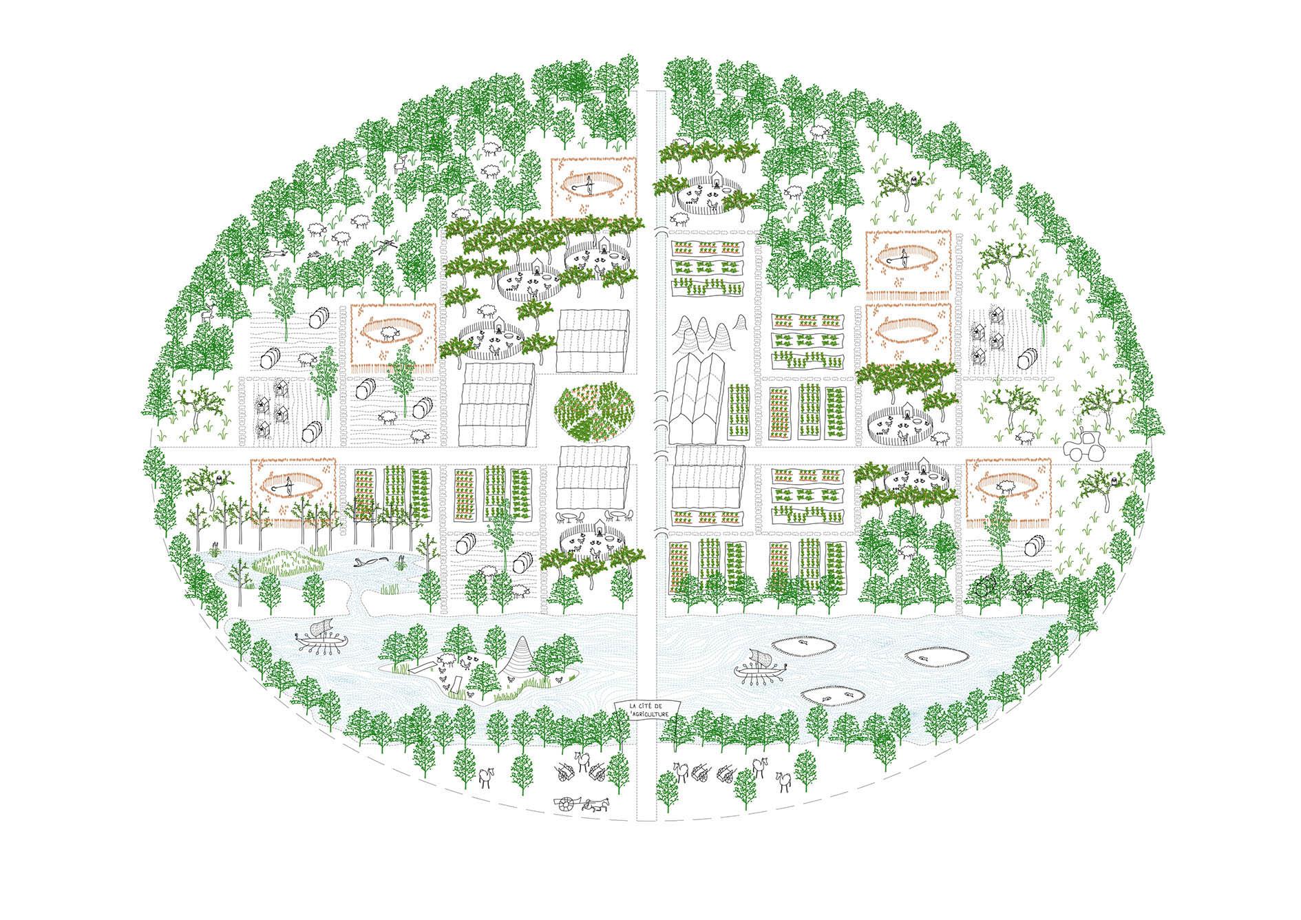 La Cité de l'agriculture - Carte