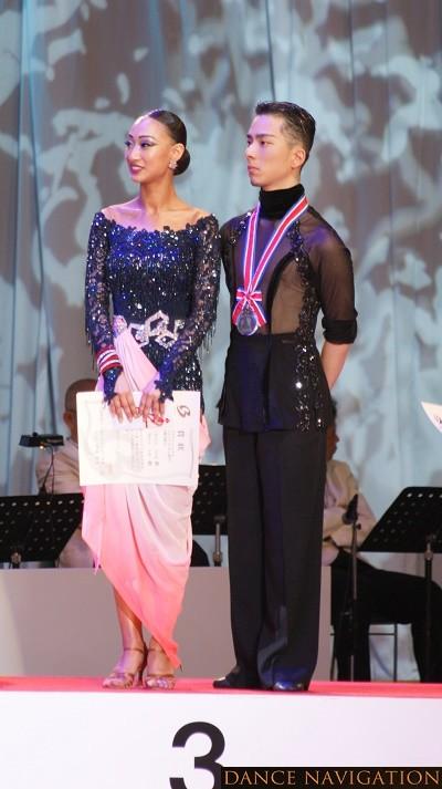 3位 Sejin Jang & Heain Lee