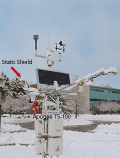 Abri Météo TS 100 - Abri météo ventilé forcé des mesures précises - Agralis, votre distributeur