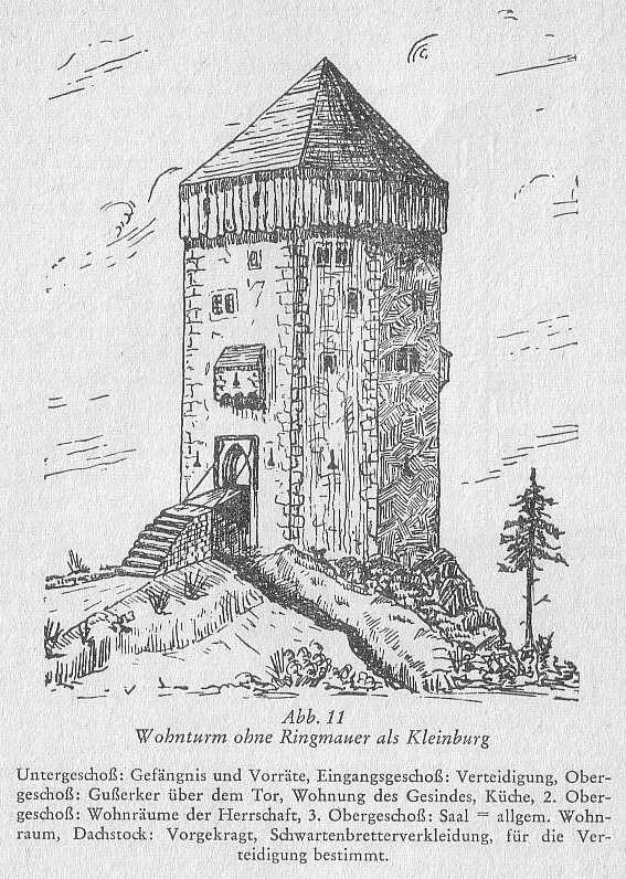 Wehrhafte Wohnturm-Burg aus Stein