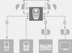Mobilpaket der Firma Audio Service