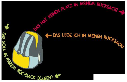 mein Rucksack
