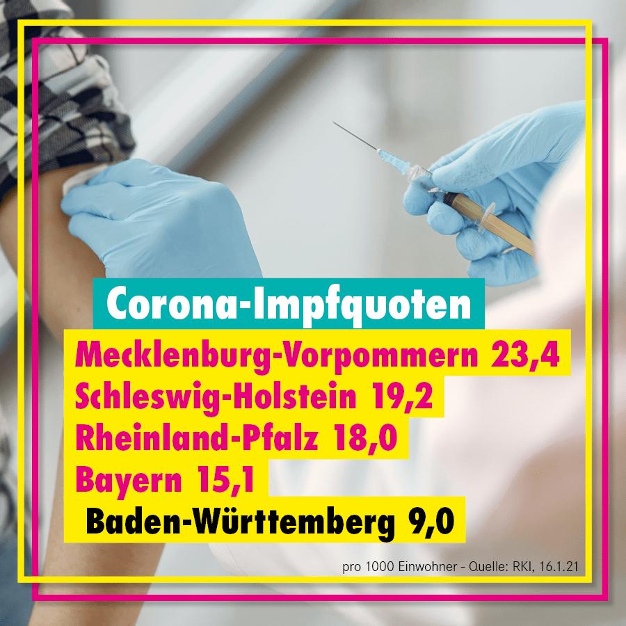 Baden-Württemberg auf dem letzten Platz bei der Impfquoten unter den Ländern!