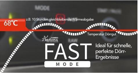 sedona combo Fast-Modus