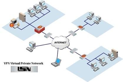Vernetzung von Firmenstandorten über VPN