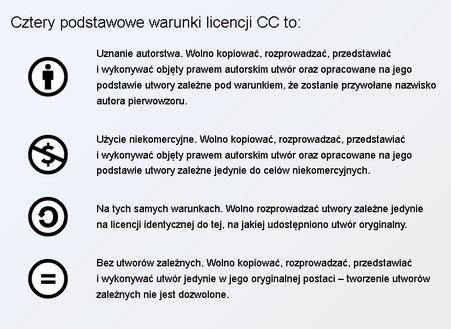 źródło: http://creativecommons.pl/poznaj-licencje-creative-commons/