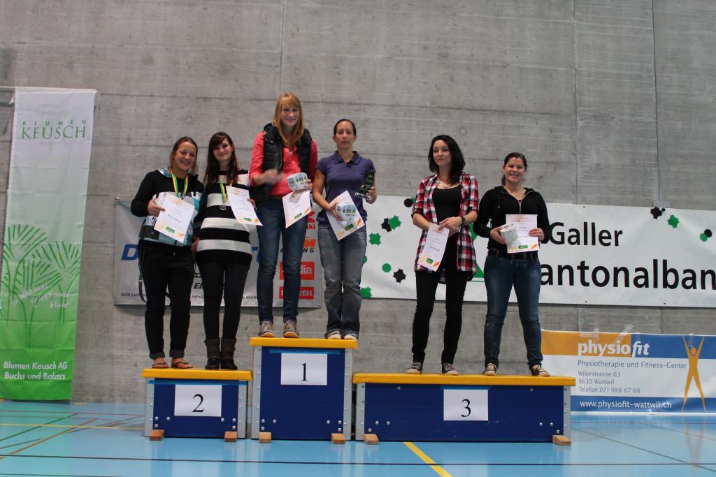 Podest Damen Doppel (v.l.n.r.): 2. Romy Lienhard, Lara Gerber; 1. Ilva Gerber, Claudine Boyer; 3. Janina Hölscher, Simona Koller