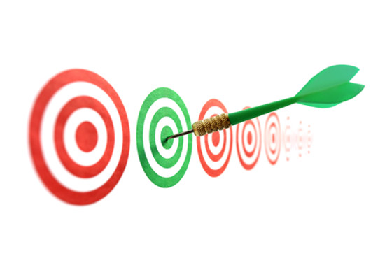 Targeting bei Google Adwords