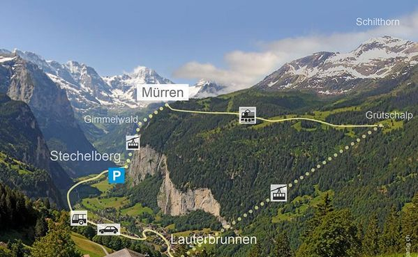 Lauterbrunnen to Stechelberg to Mürren and back route map