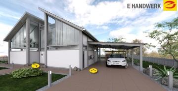 Das virtuelle E-Haus  - Jetzt online !