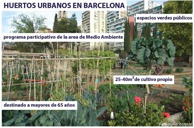 Huerto urbano ubicado en la Masía de Can Cadena en el distrito de Sant Martí de Barcelona