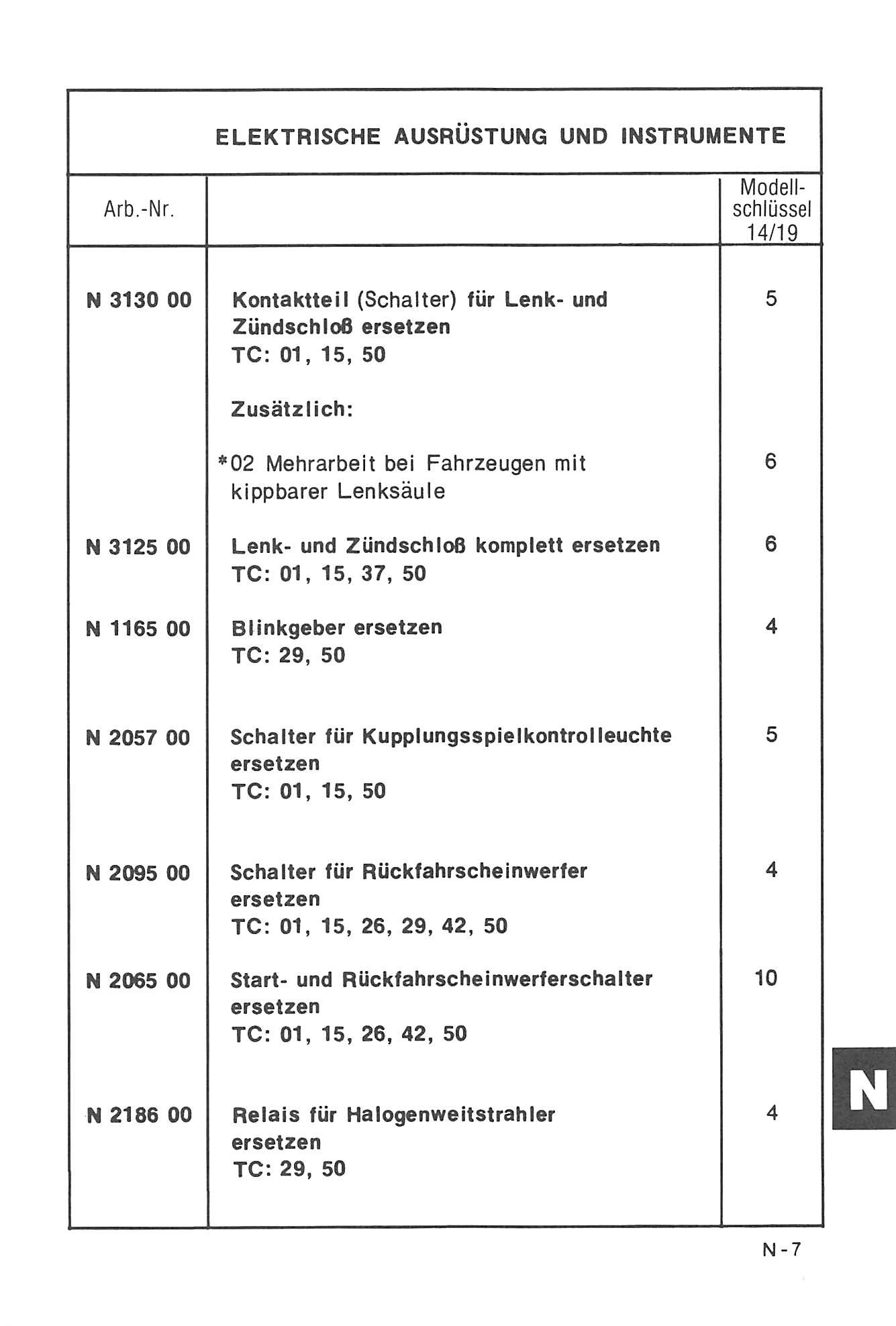 Berühmt Wie Man Den Elektrischen Unterbrecherschalter Ersetzt ...