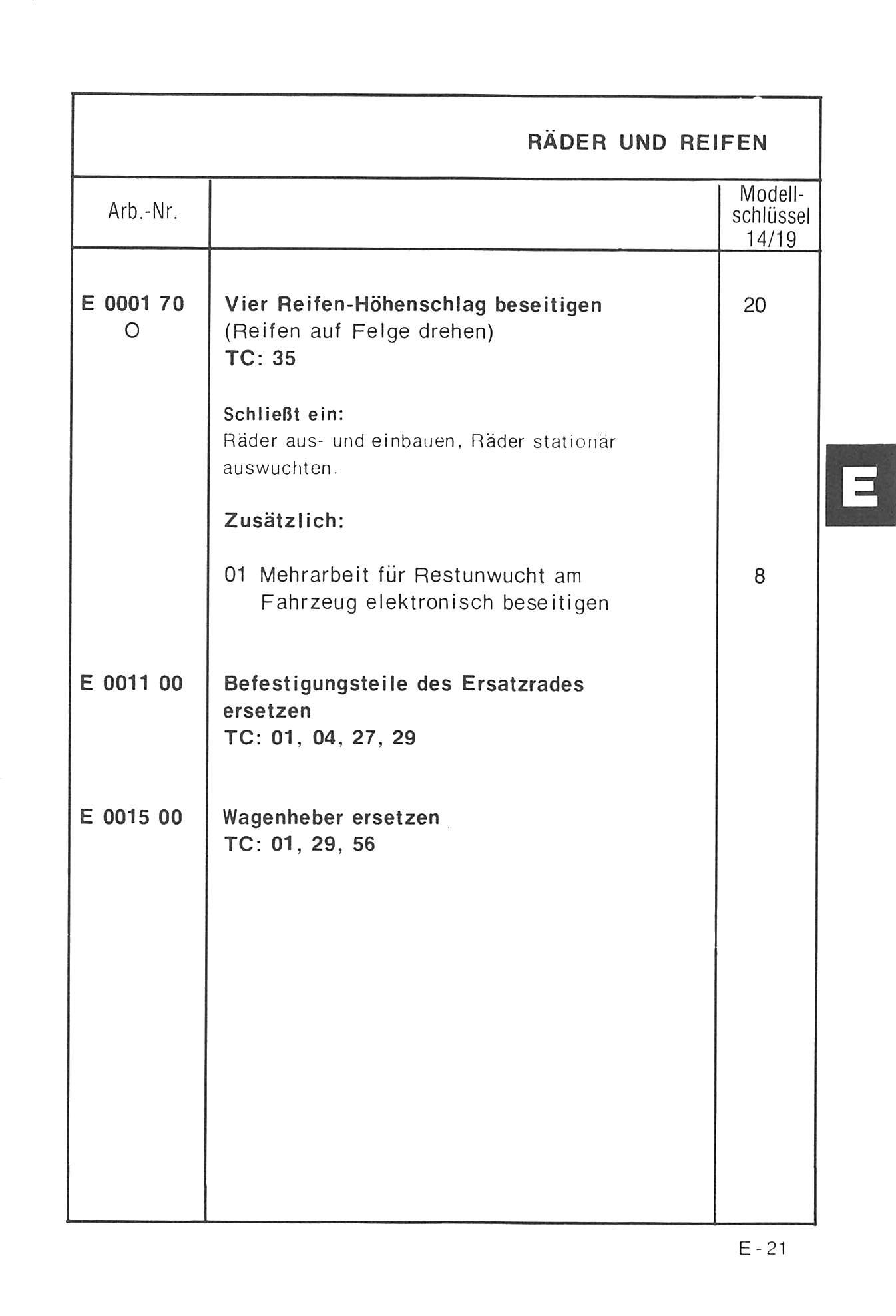 Niedlich Fehlerbehebung Bei Motorsteuerkreisen Galerie - Elektrische ...