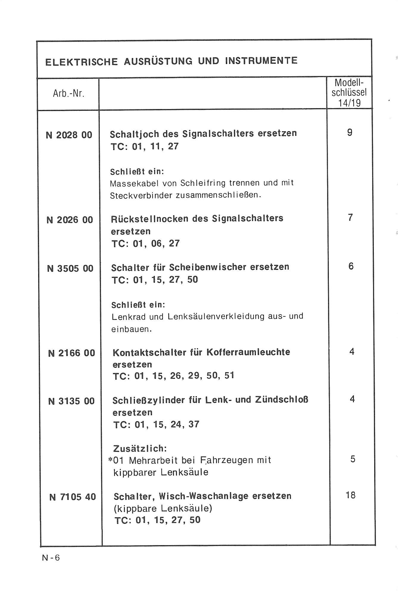 Ungewöhnlich Wie Man Unterbrecherschalter Ersetzt Galerie - Die ...