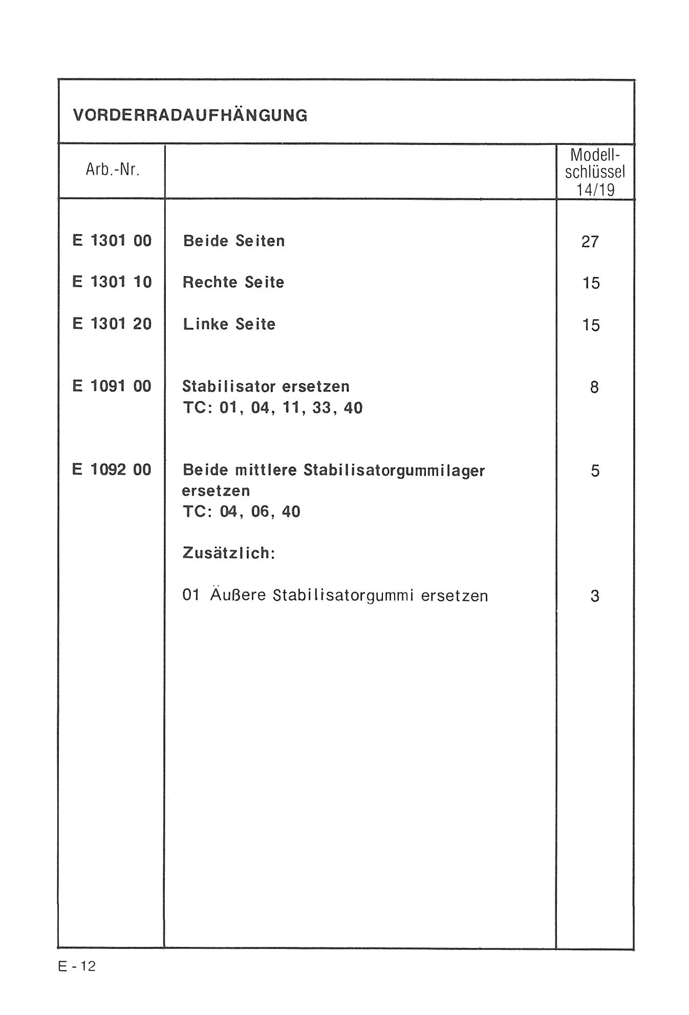 Atemberaubend Lkw Schaltpläne Zeitgenössisch - Der Schaltplan ...