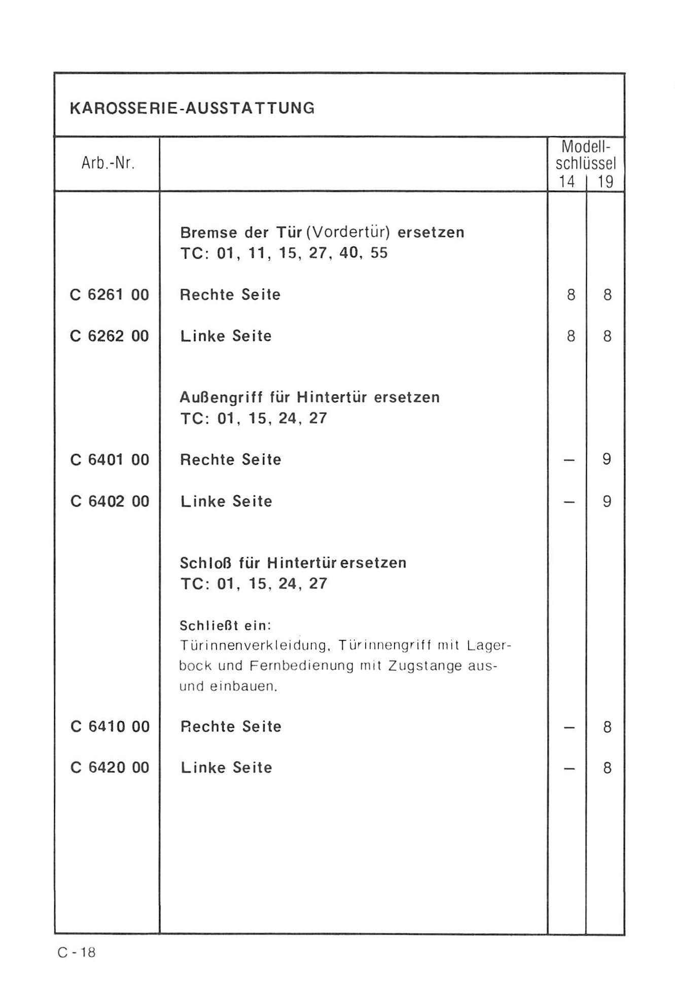 Großzügig 82 Erstaunliche Einfache Diagrammhersteller ...
