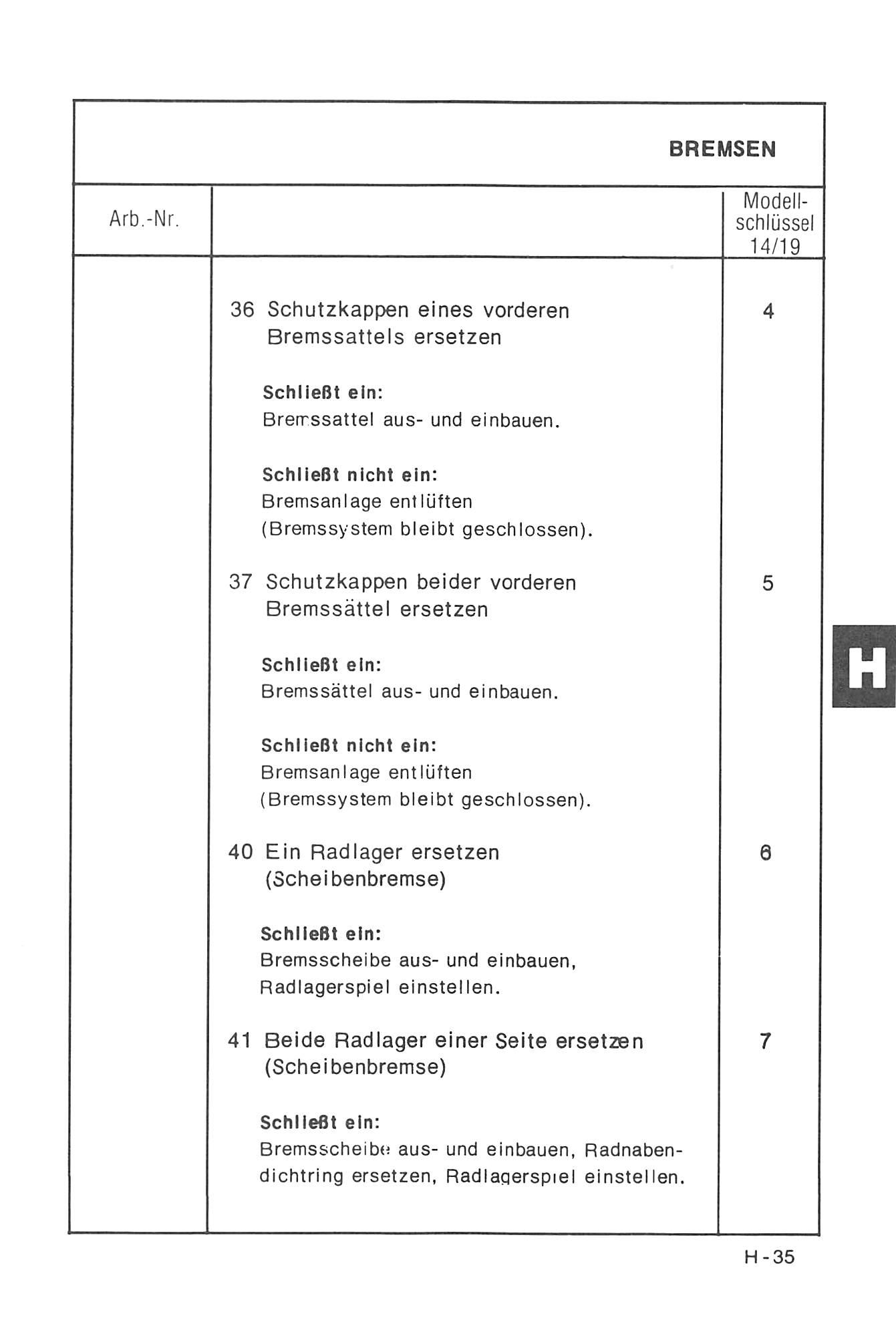 Gemütlich Primus Bremssystem Schaltplan Fotos - Der Schaltplan ...