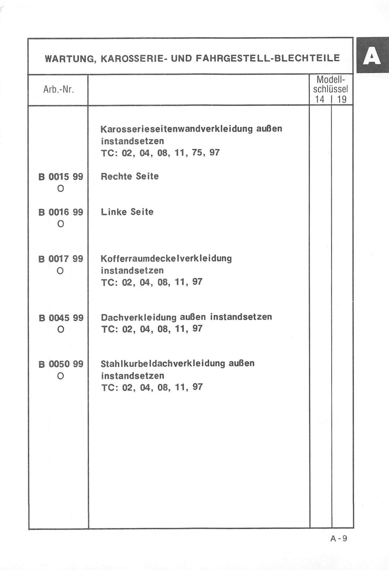 Erfreut 2000 Mustang Lautsprecher Schaltplan Galerie - Schaltplan ...