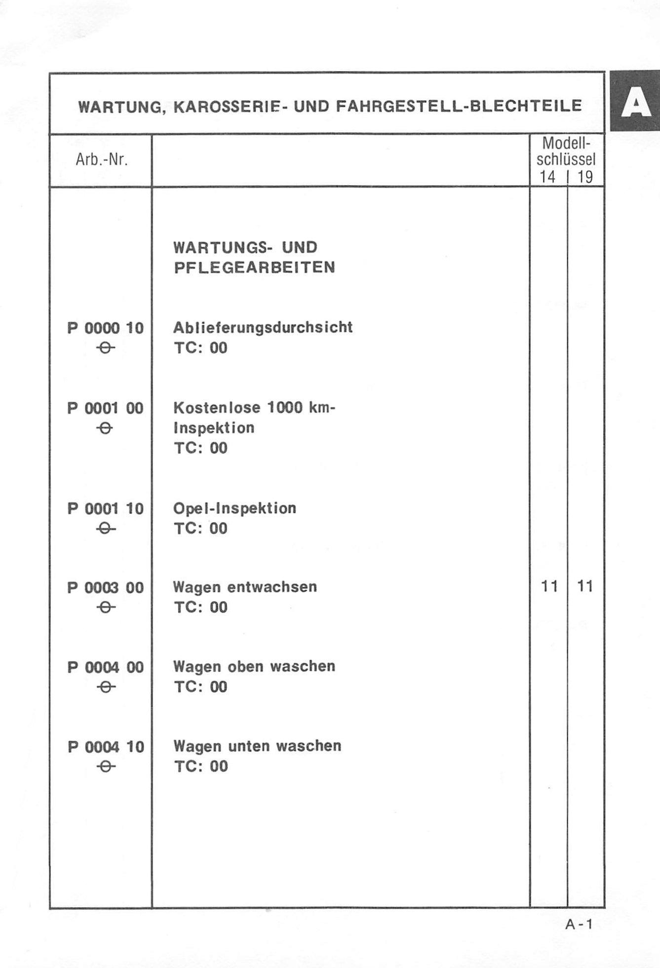 Beste Ford F150 Schaltplan Beste Beispielideen Galerie - Schaltplan ...