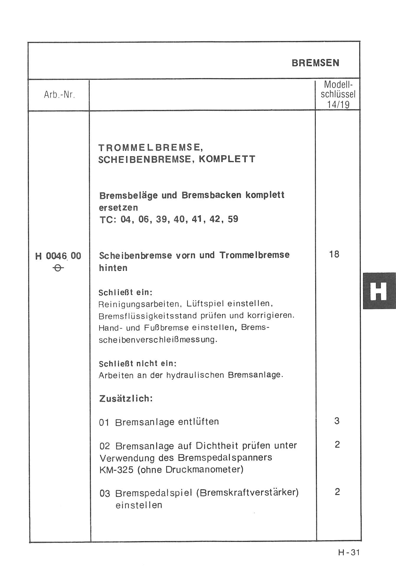 Atemberaubend 1994 Wohnwagen Schaltplan Ausweichen Fotos - Der ...