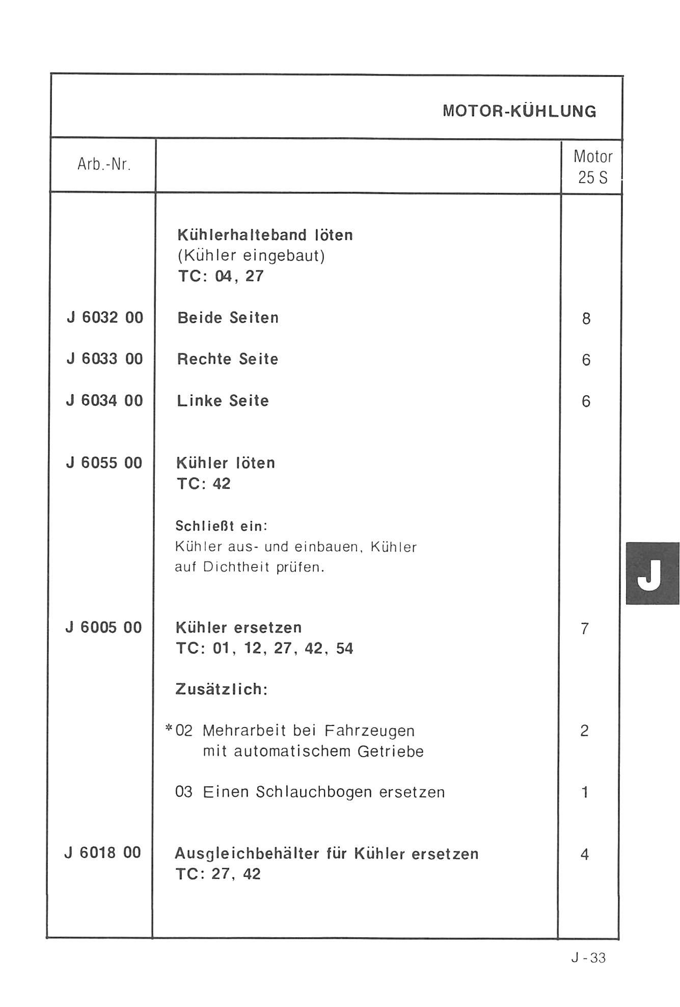 Charmant 4 Wege Anhänger Verkabelung Zeitgenössisch - Elektrische ...