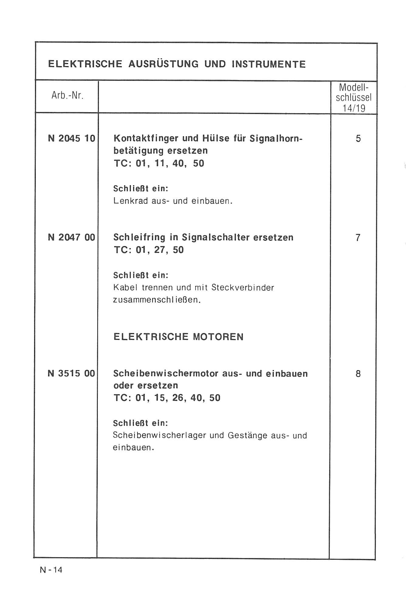 Groß Elektrische Verdrahtung Farbkarte Bilder - Elektrische ...