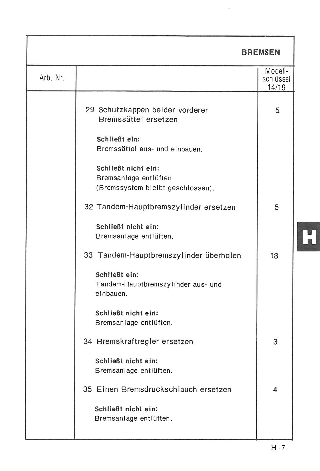 Tolle Chevy Verteiler Schaltplan Zeitgenössisch - Der Schaltplan ...