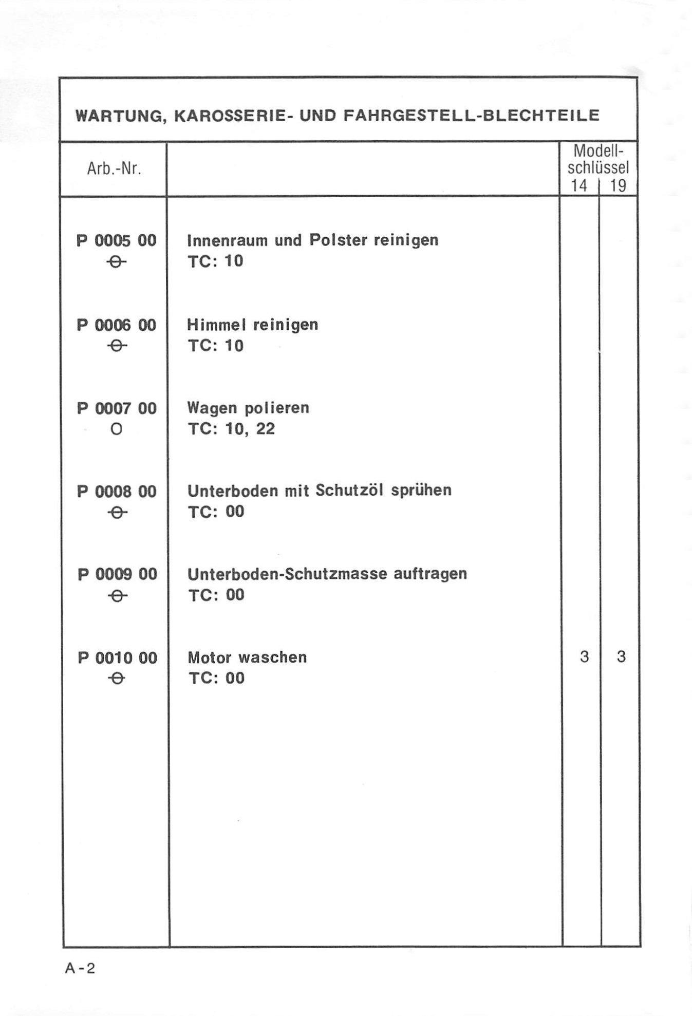 Gemütlich Himmel Schaltplan Fotos - Elektrische Schaltplan-Ideen ...