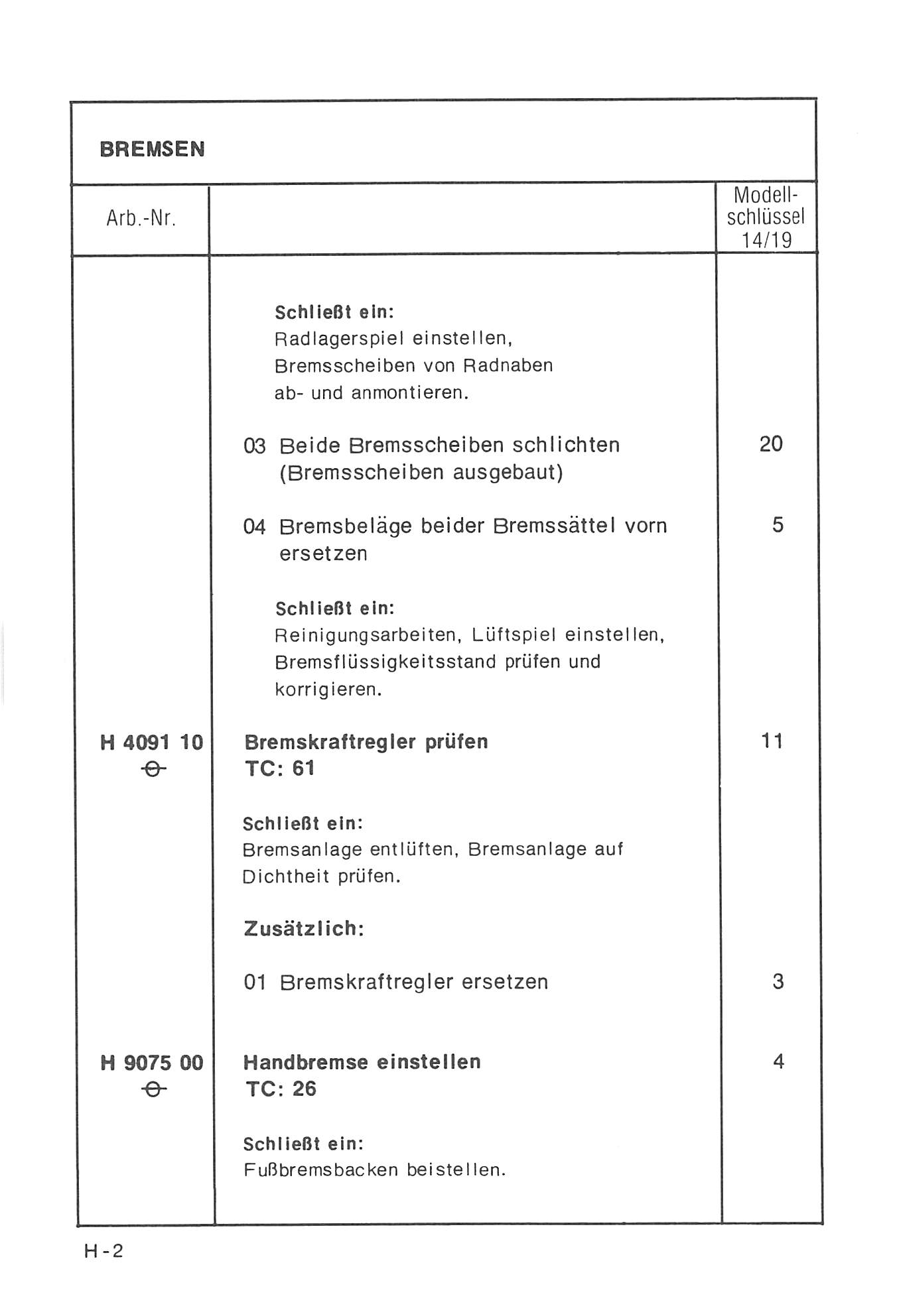 Erfreut 1985 Chevy Verteiler Schaltplan Ideen - Elektrische ...