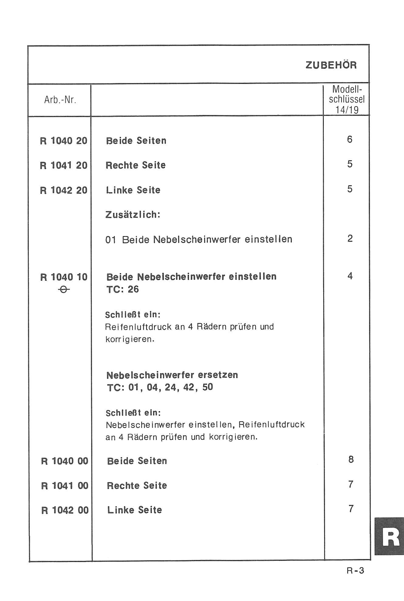 Atemberaubend Anhängerstecker Schaltplan 7 Wege Zeitgenössisch ...