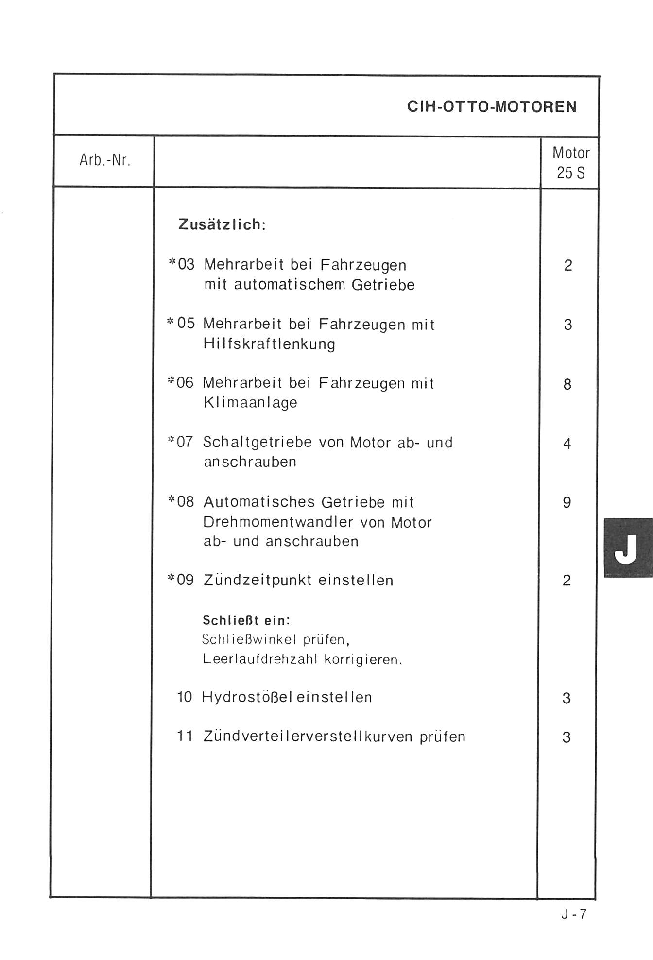 Atemberaubend Schaltplan Für Automatische Messung Fotos ...