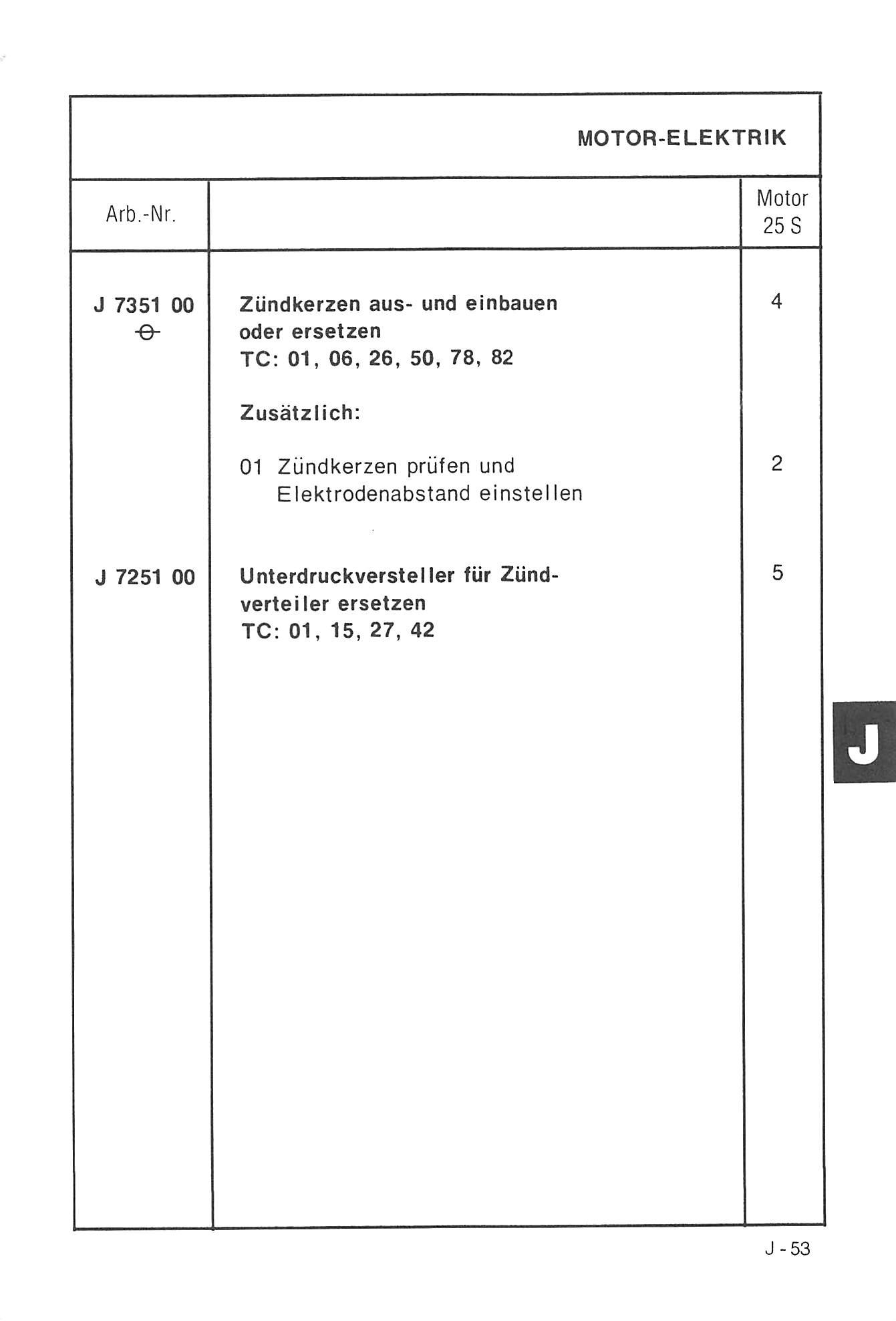 CIH-Otto-Motoren - Wissenswertes über den Opel Commodore C
