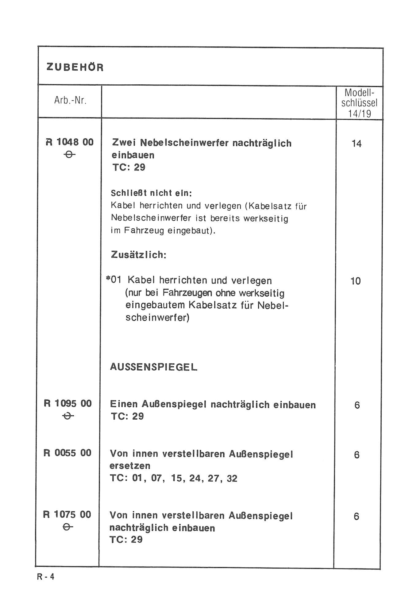 Fein Hot Rod Scheinwerfer Schaltplan Bilder - Elektrische Schaltplan ...