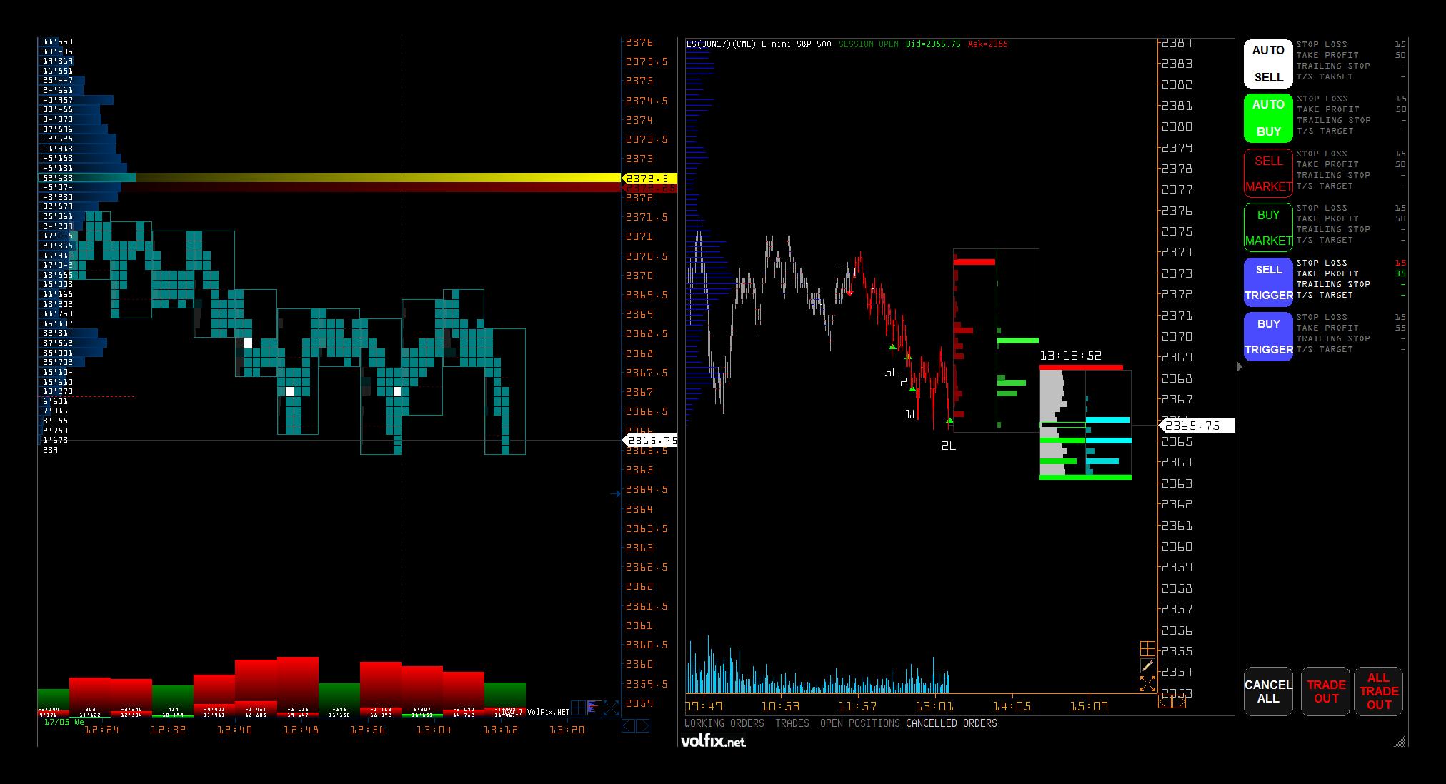 Sitemap Devisenrausch Trading Mit Volumen