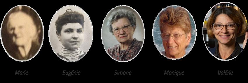 5 générations de femmes : Marie, Eugénie, Simone, Monique, Valérie